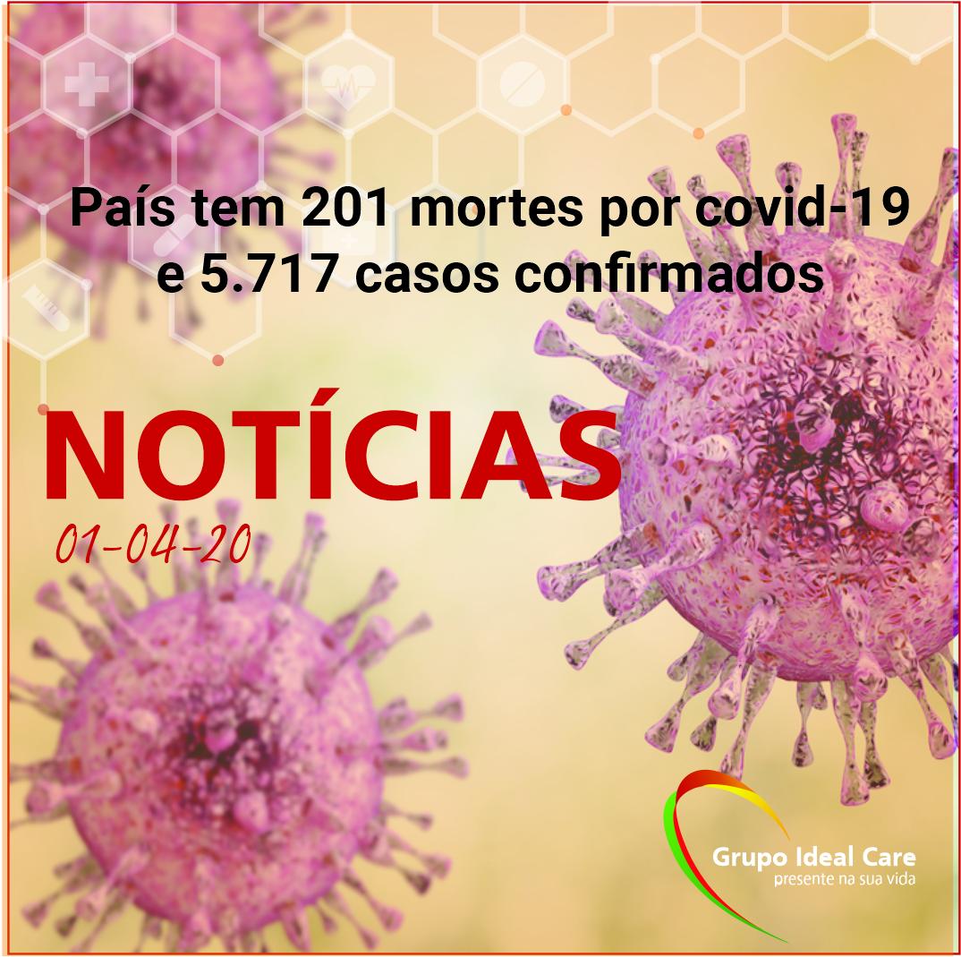 País tem 201 mortes por covid-19 e 5.717 casos confirmados